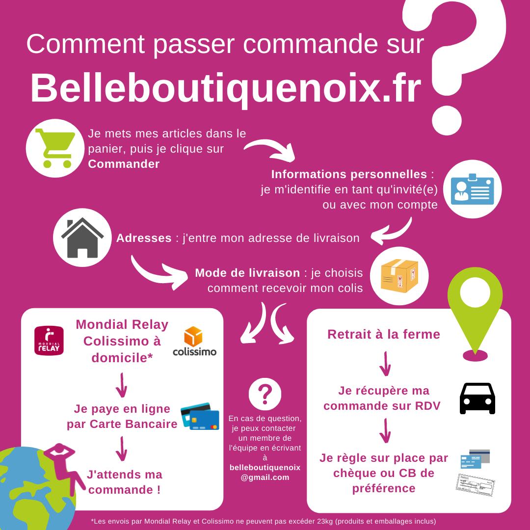 Comment passer commande sur Belleboutiquenoix.fr